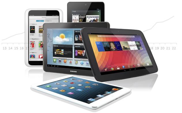 Tablet en smartphone feiten en cijfers 2013 image