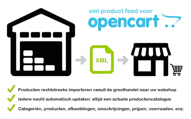 XML Product feed Open Cart image