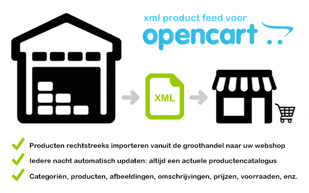 XML Product feed Open Cart image